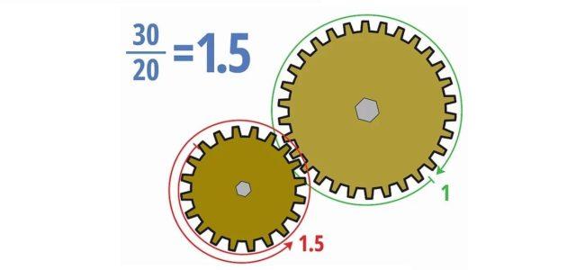 зубчатая передача и расчет передаточного числа