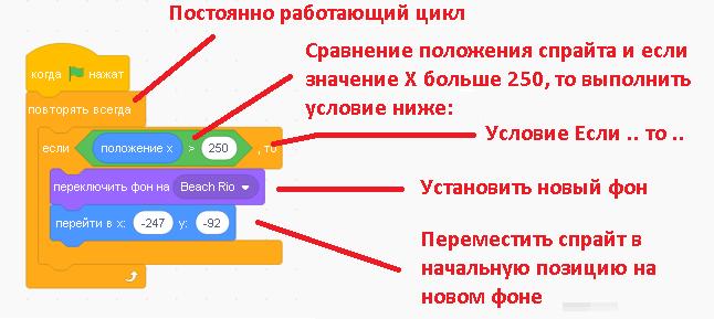 код для смены локации (фона) в скретч