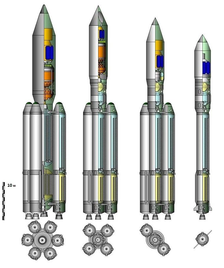Серия ракетоносителей Ангара