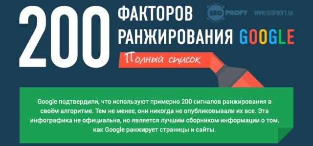 По каким кретериям происходит ранжирование сайтов в поисковой системе Google