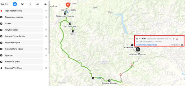 Первая часть маршрута по Алтаю на машине